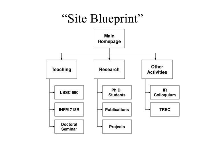 """Site Blueprint"""