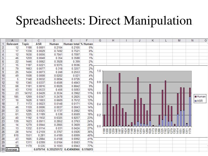 Spreadsheets: Direct Manipulation