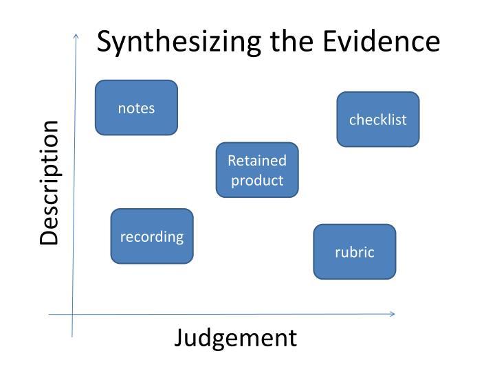 Synthesizing the Evidence