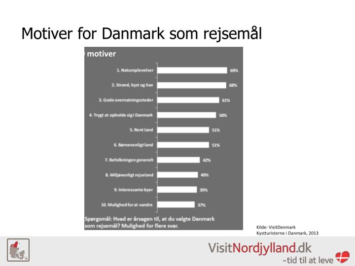 Motiver for Danmark som rejsemål