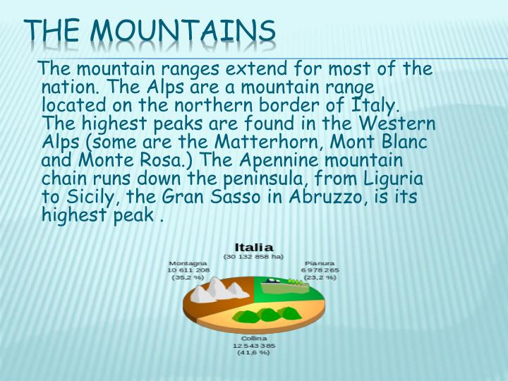 The mountain ranges extend for most of the nation. The Alps are a mountain range located on the northern border of Italy.                                                                        The highest peaks are found in the Western Alps (some are the Matterhorn, Mont Blanc and Monte Rosa.) The Apennine mountain chain runs down the peninsula, from Liguria to Sicily, the Gran