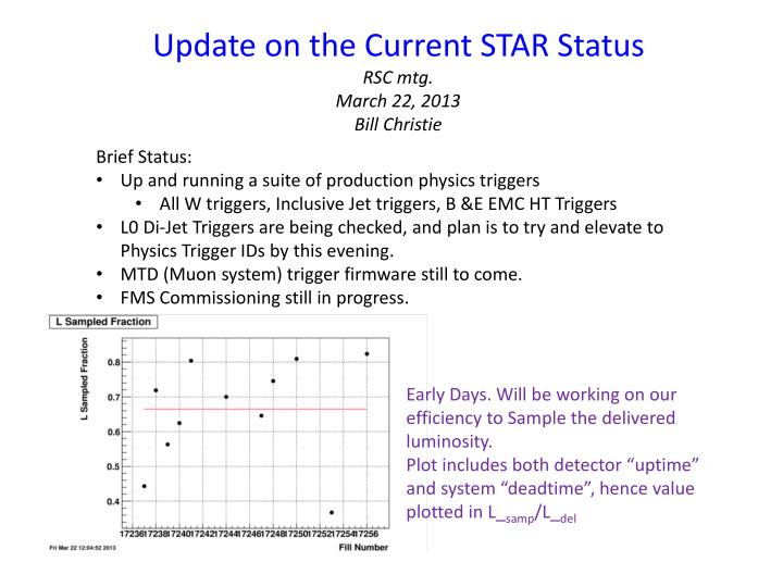 Update on the Current STAR Status