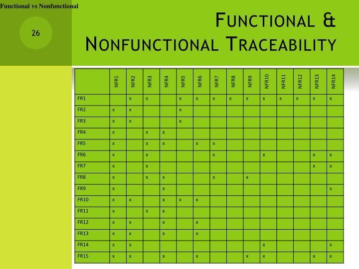 Functional vs Nonfunctional