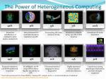 the power of heterogeneous computing