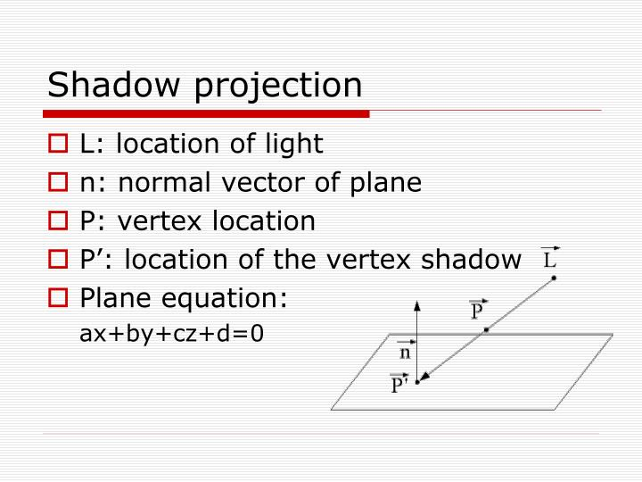 Shadow projection