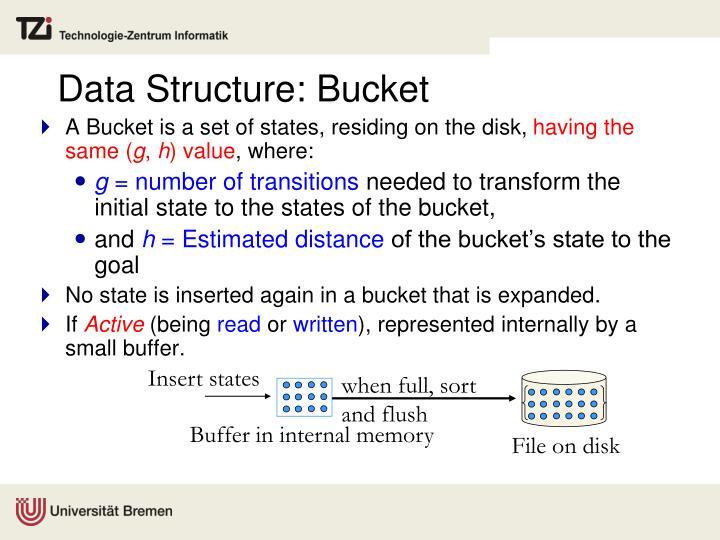 Data Structure: Bucket