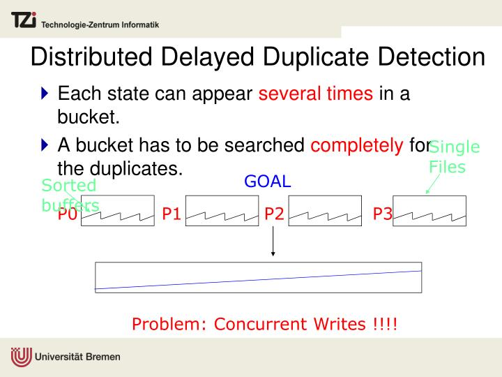 Distributed Delayed Duplicate Detection