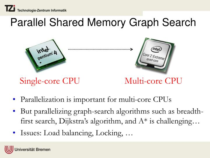 Parallel Shared Memory Graph Search