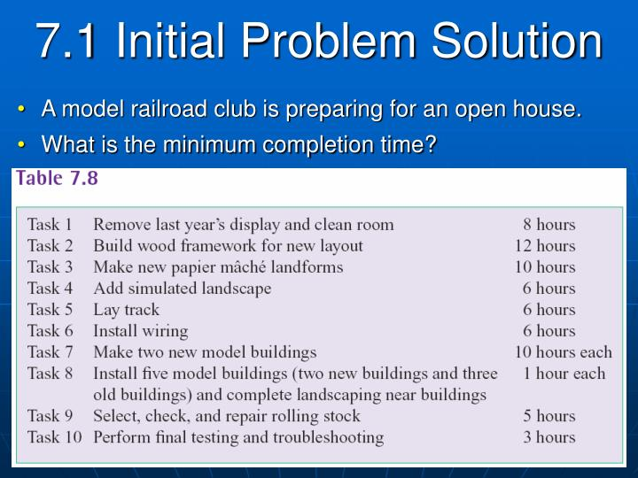 7.1 Initial Problem Solution