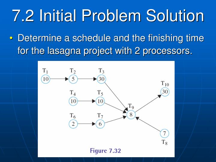 7.2 Initial Problem Solution