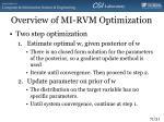 overview of mi rvm optimization