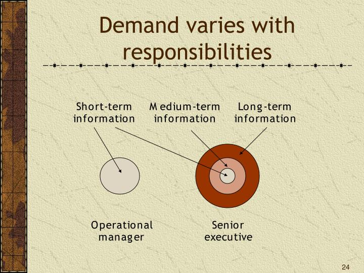 Demand varies with responsibilities