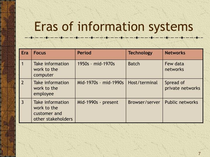 Eras of information systems