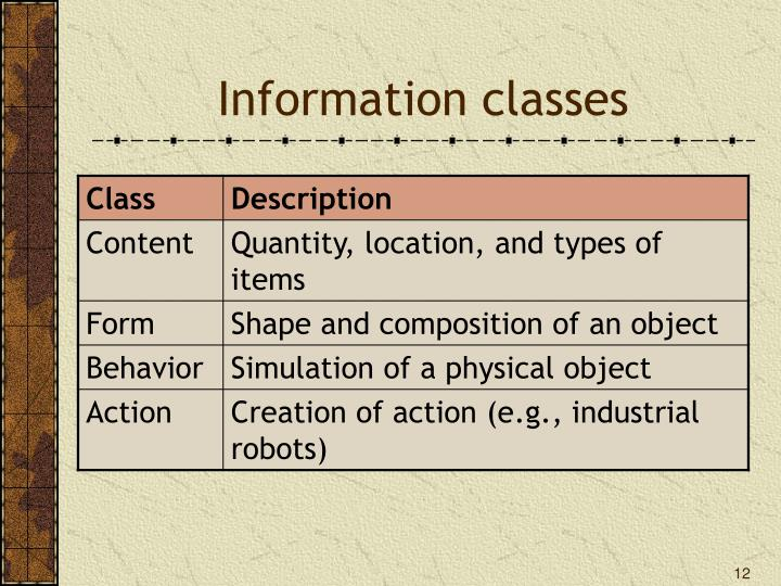 Information classes