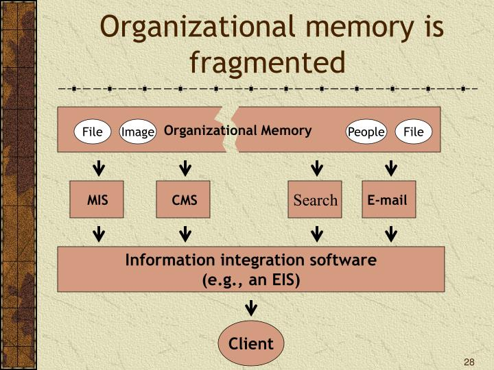 Organizational memory is fragmented