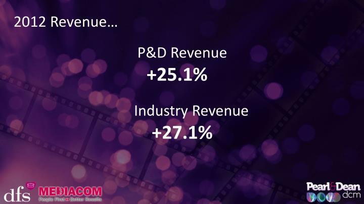 2012 Revenue…