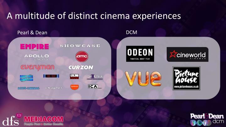 A multitude of distinct cinema experiences