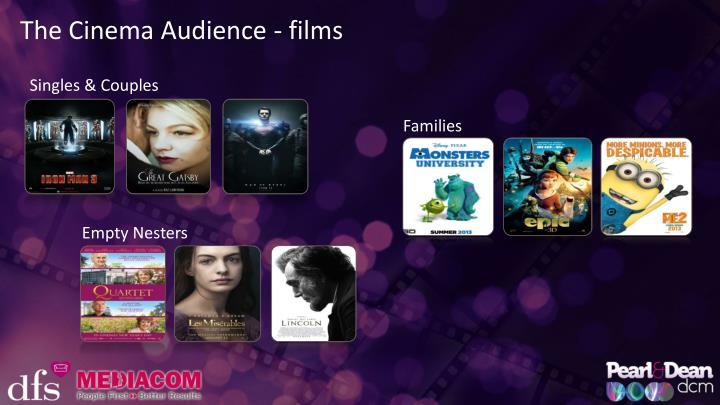 The Cinema Audience - films