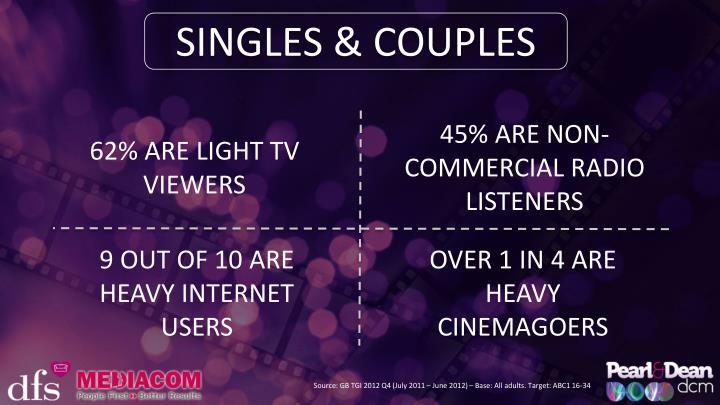 SINGLES & COUPLES