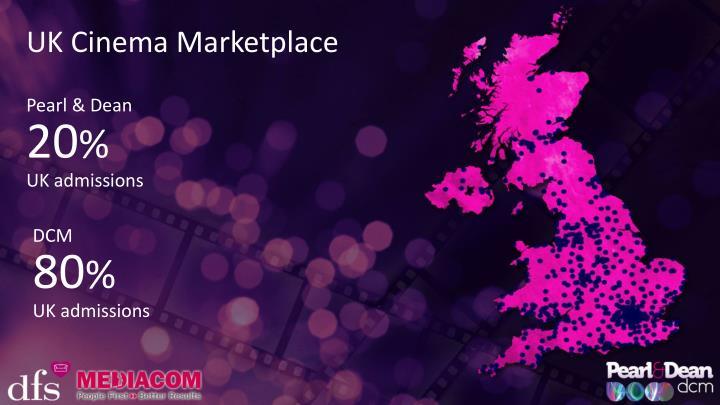 UK Cinema Marketplace