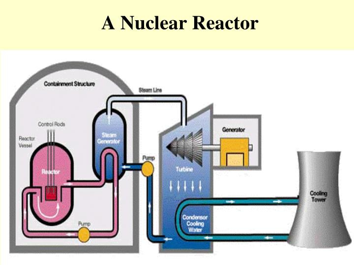 A Nuclear Reactor