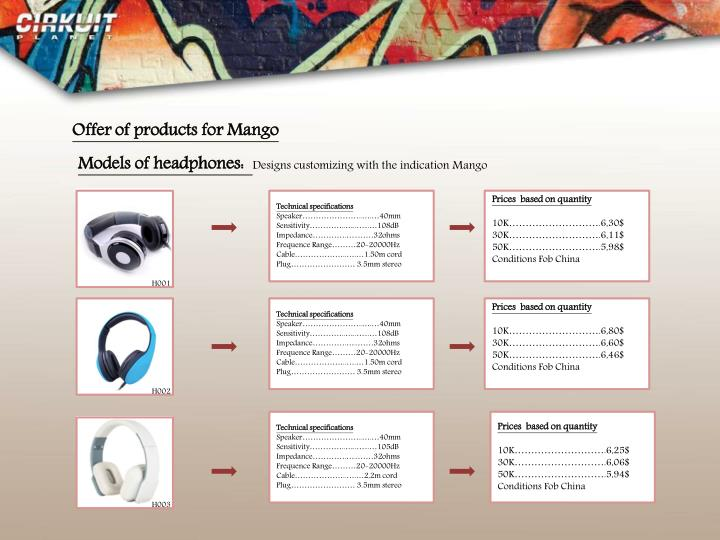 Offer of products