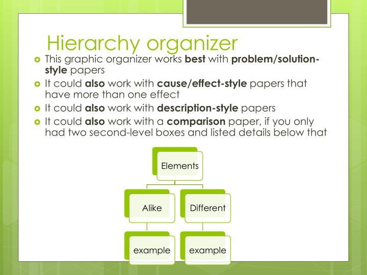 Hierarchy organizer