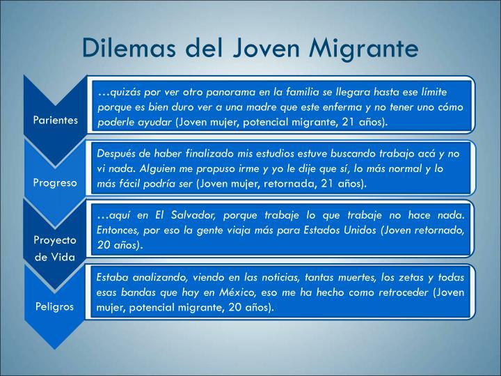 Dilemas del Joven Migrante