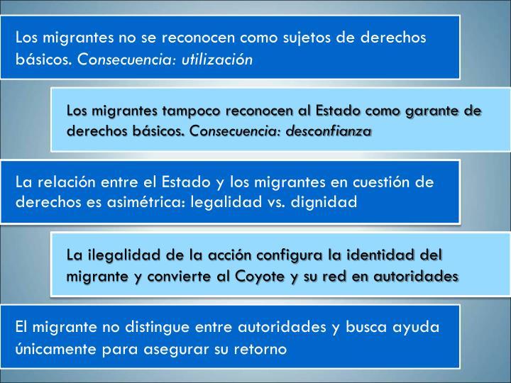 Los migrantes no se reconocen como sujetos de derechos básicos.