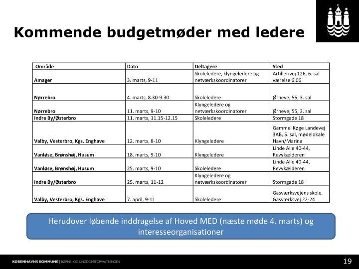 Kommende budgetmøder med ledere