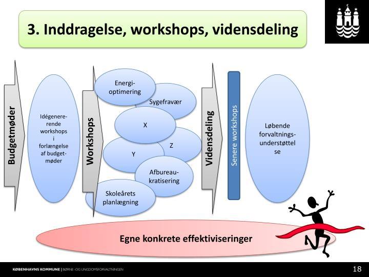 3. Inddragelse, workshops,