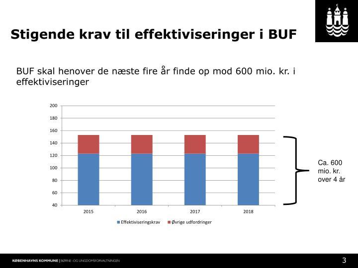 Stigende krav til effektiviseringer i BUF