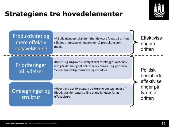 Strategiens tre hovedelementer