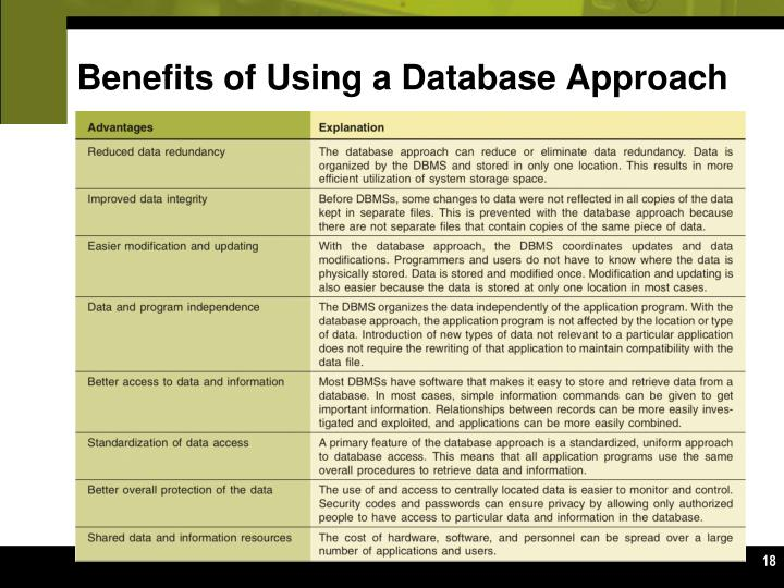 Benefits of Using a Database Approach