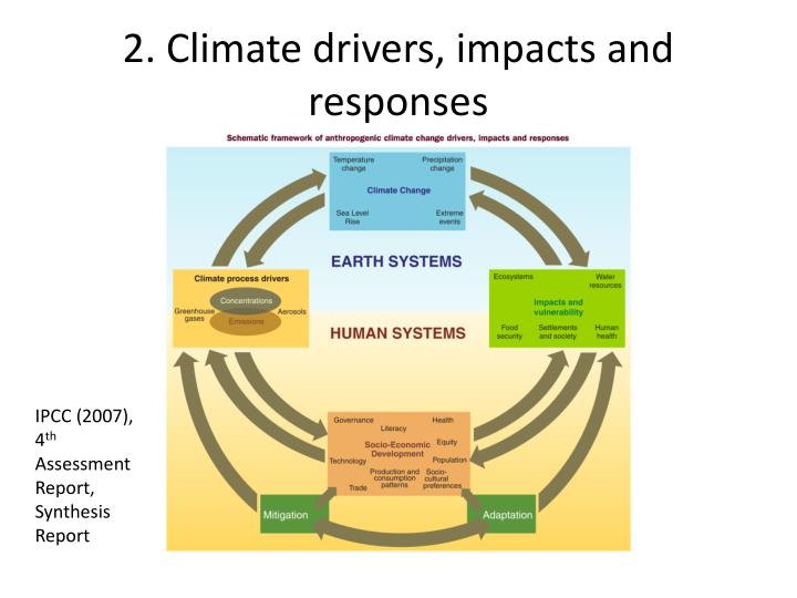 2. Climate drivers, impacts and responses