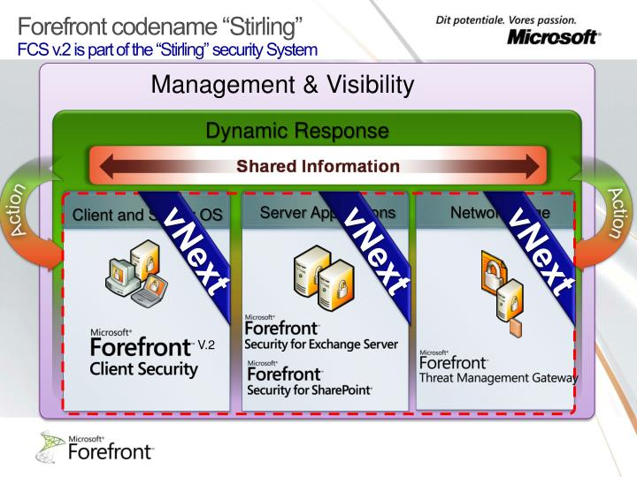 """Forefront codename """""""