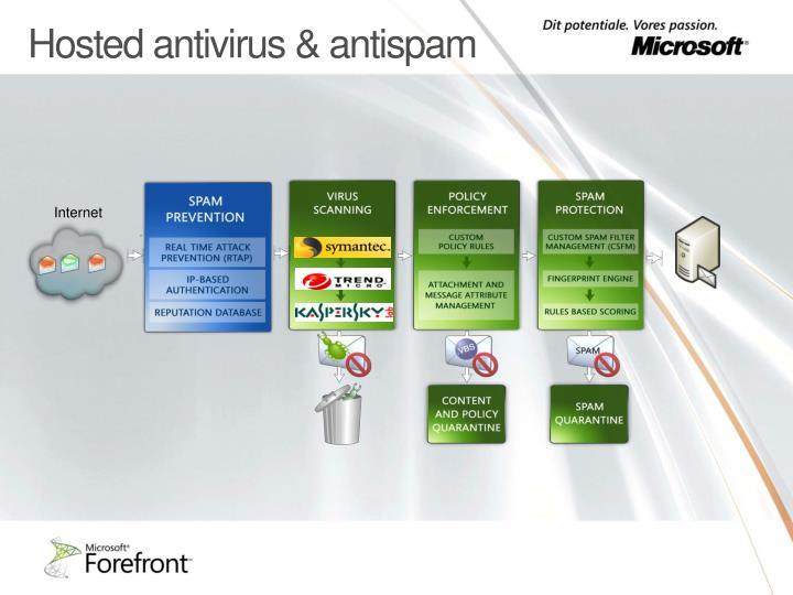 Hosted antivirus & antispam