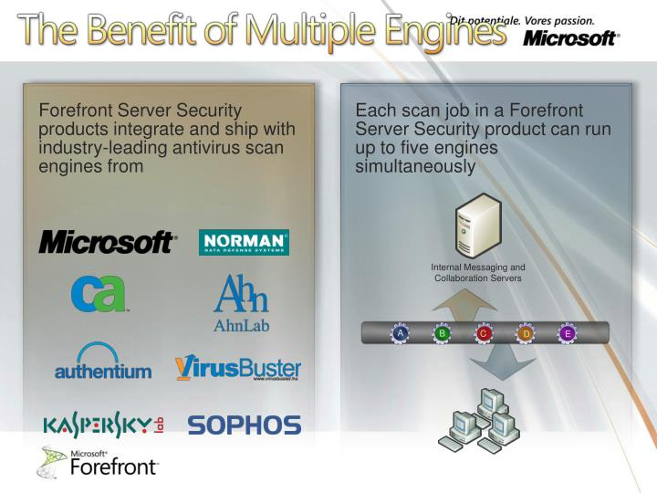 Forefront Server Security products integrate and ship with industry-leading antivirus scan engines from