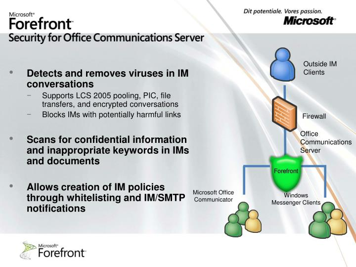 Detects and removes viruses in IM conversations