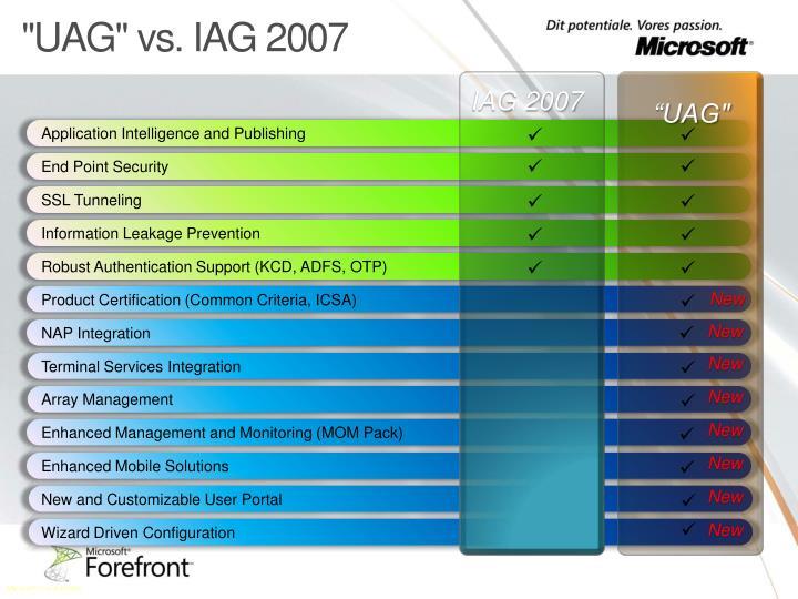 """UAG"" vs. IAG 2007"