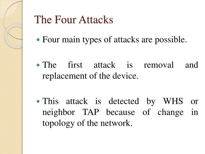 The Four Attacks