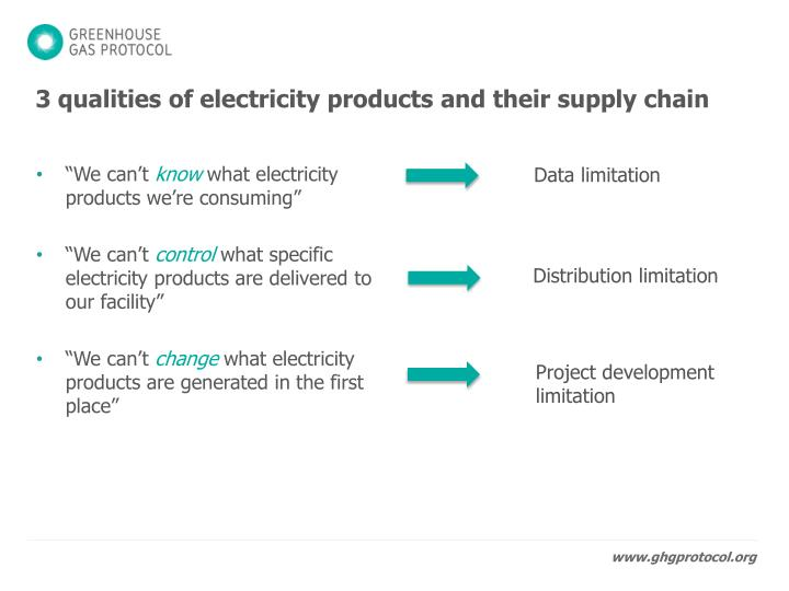 3 qualities of electricity products and their supply chain