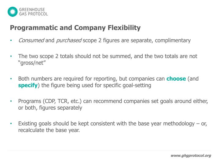Programmatic and Company Flexibility