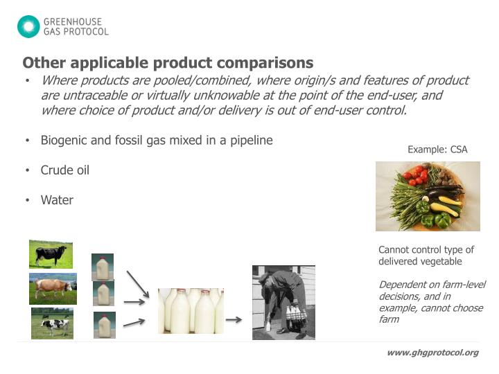 Other applicable product comparisons