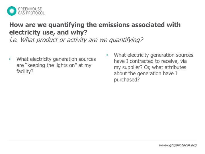 How are we quantifying the emissions associated with electricity use, and why?