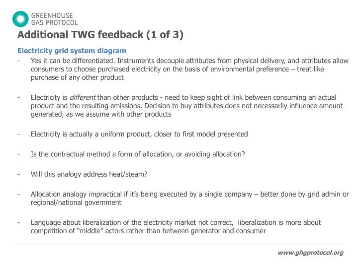 Additional TWG feedback (1 of 3)
