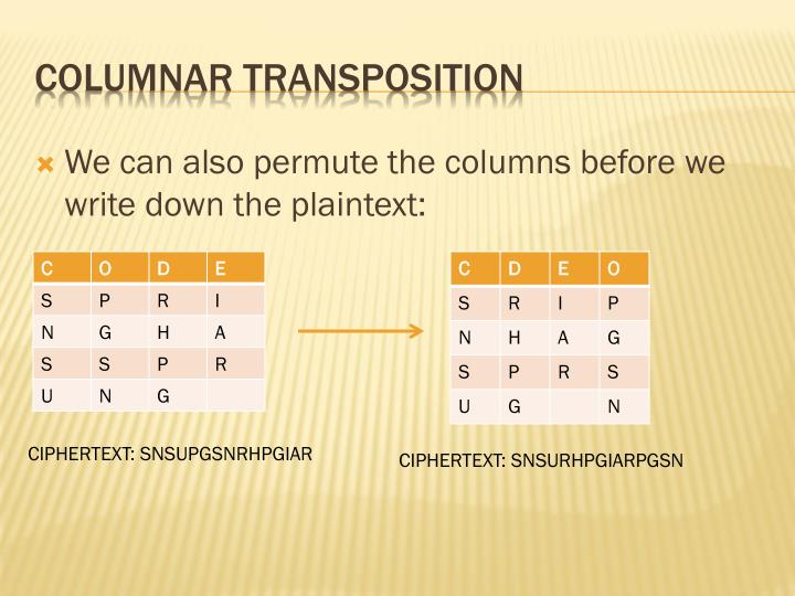 We can also permute the columns before we write down the plaintext: