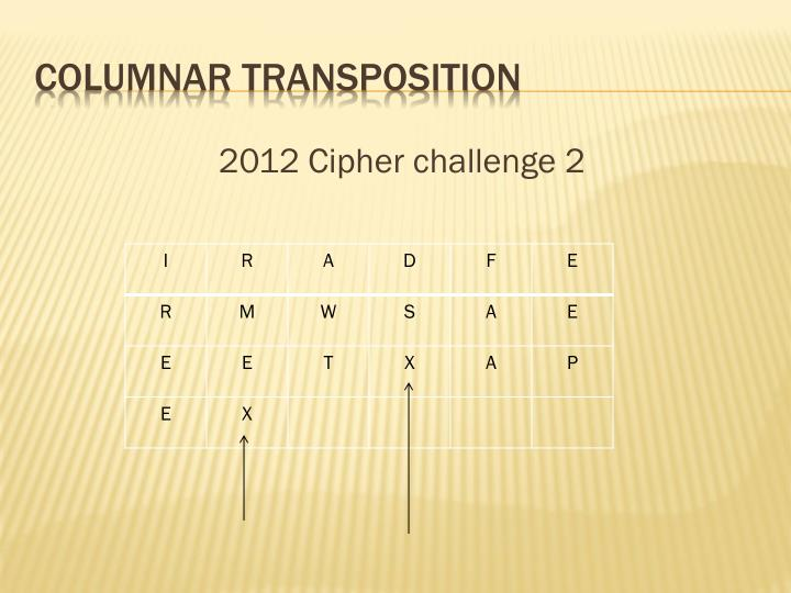 2012 Cipher challenge 2