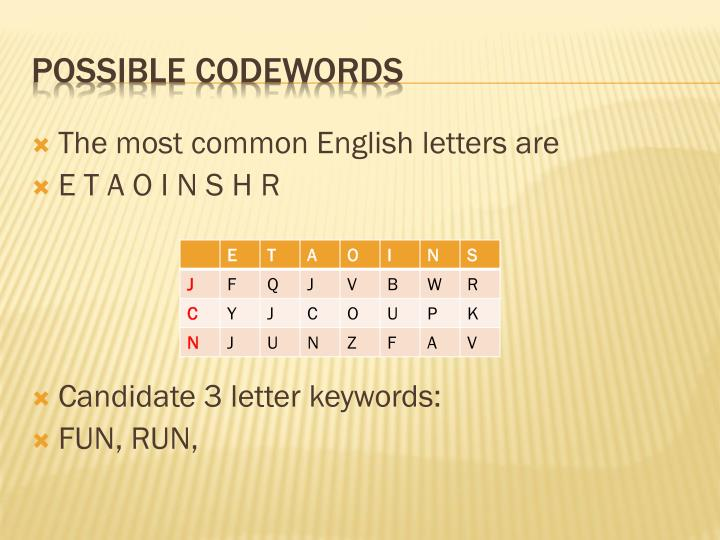 The most common English letters are