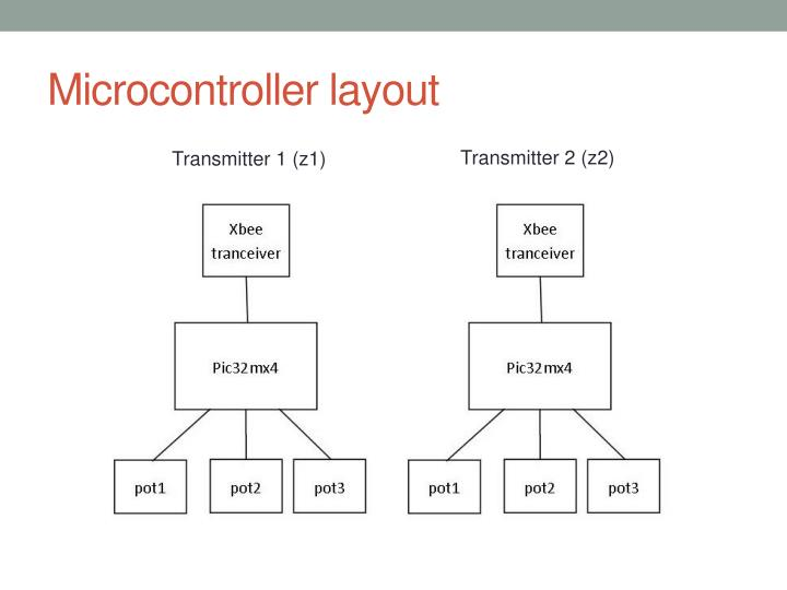 Microcontroller layout